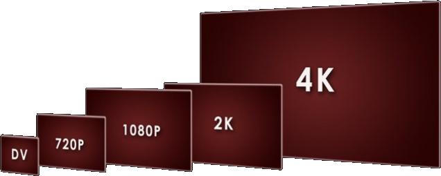 rozdzielczość kamer, jakość obrazu kamer